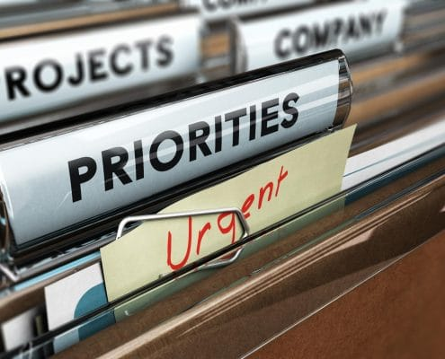 The Prioritize Projects Method
