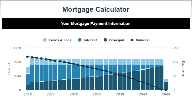 mortgage calculator online
