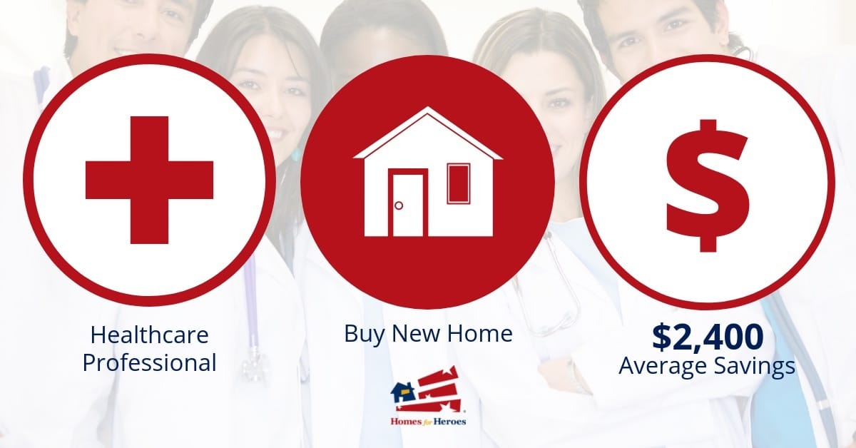 Five Ways We Help Healthcare Professionals Buy a Home and Save Money-CanvaBackground