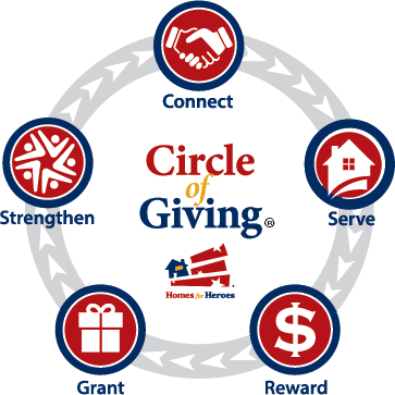 https://www.homesforheroes.com/wp-content/uploads/2021/02/Updated-Circle-of-Giving-Graphic-1-e1612901822924.png