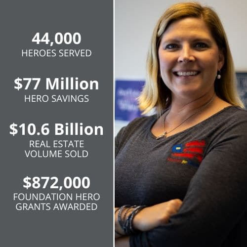 Homes for Heroes Affiliate Real Estate Agent Folding Arms Heroes Served Hero Savings Volume Sold Grant Awarded