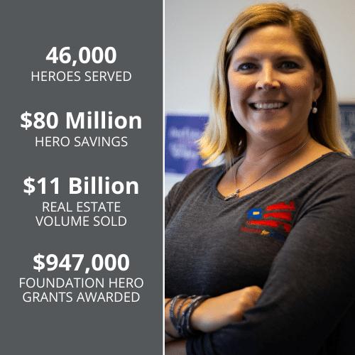 Heroes Savings Real Estate Volume Foundation Grants