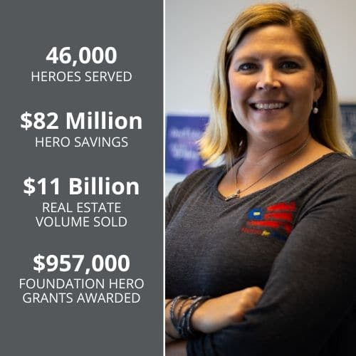 Homes for Heroes Agent June 2021 Heroes Served Hero Rewards Savings Real Estate Volume Sold Foundation Grants