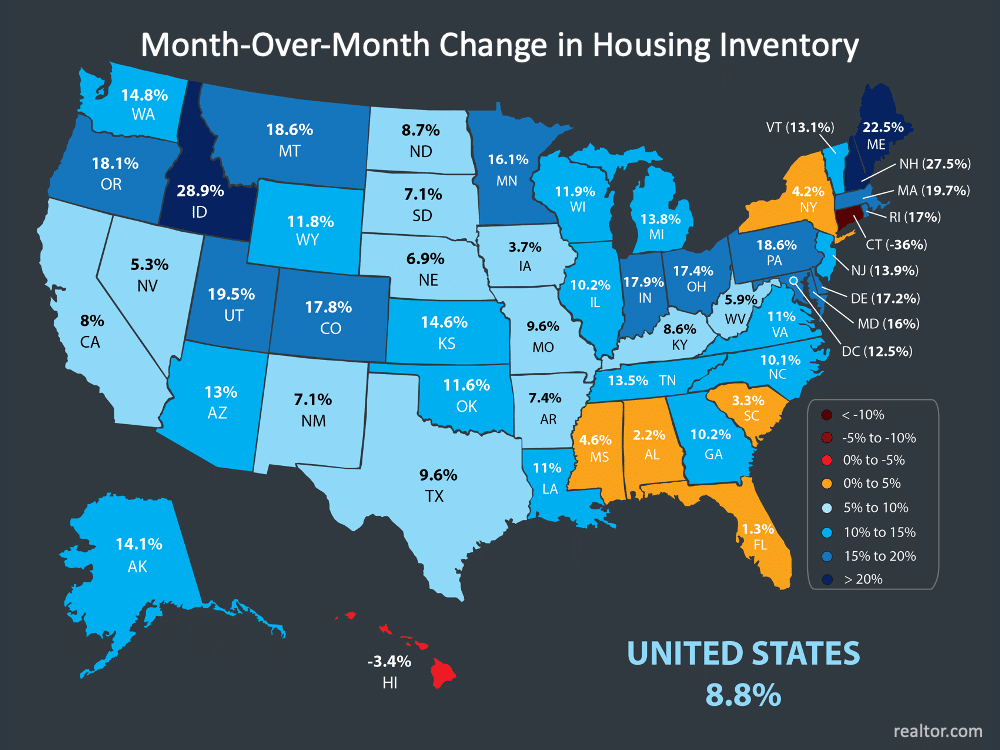 Month Over Month Change In Housing Inventory