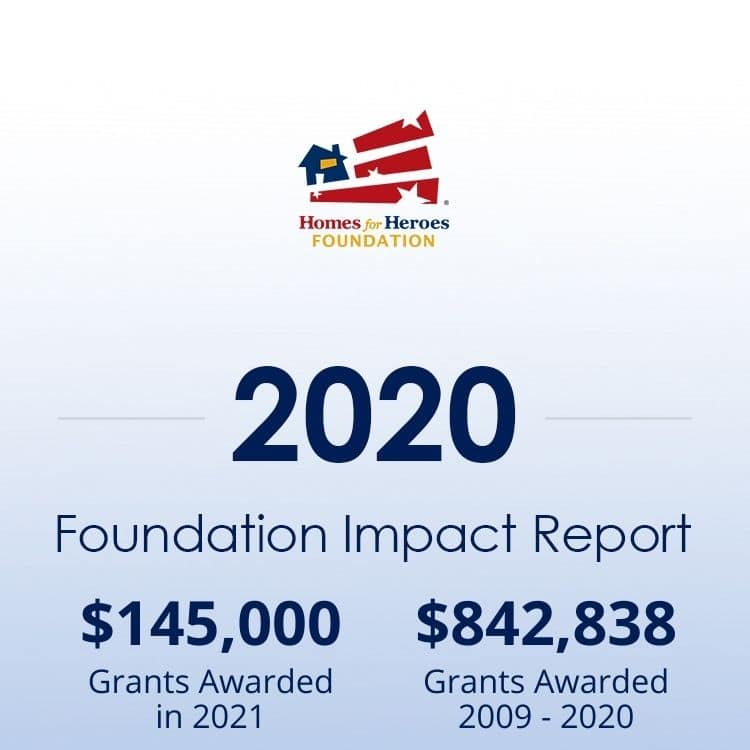 2020 Impact Report Homes for Heroes Foundation